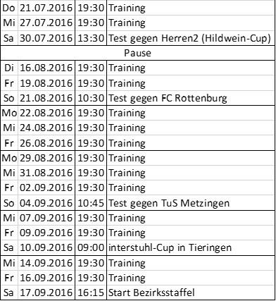 U19 Trainingsplan