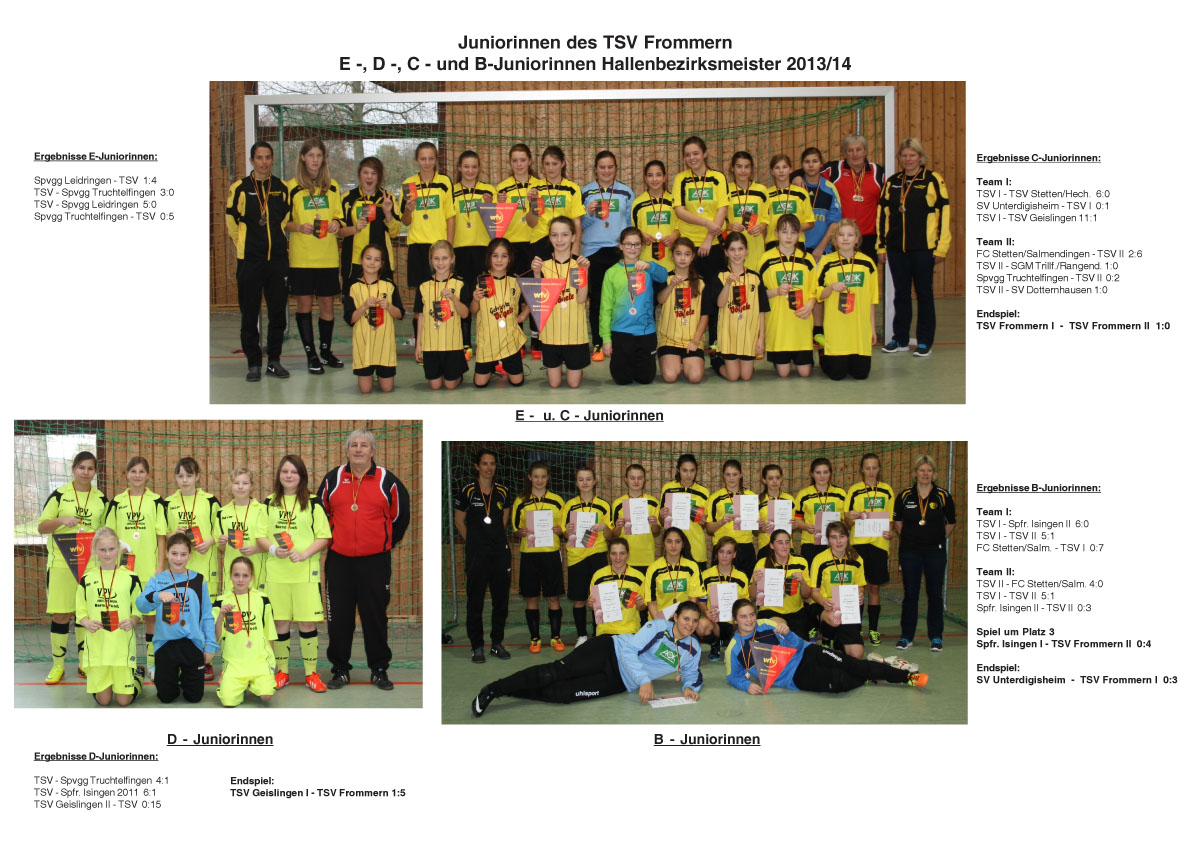 4 mal Hallenbezirksmeister 2014, TSV Frommern Juniorinnen